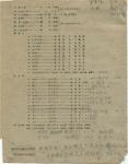 1949_Hwa_Soo_Do_Demo (3).jpg