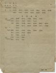 1949_Hwa_Soo_Do_Demo (4).jpg
